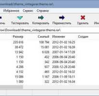 Аналоги WinRAR: бесплатные архиваторы для Windows — самые удобные программы