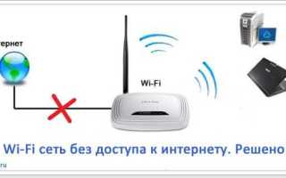 Wi-Fi подключение без доступа к интернету — что делать?