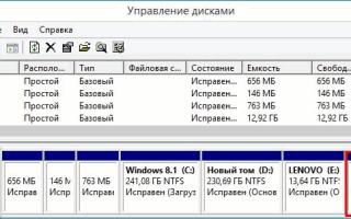 Как создать собственный раздел с заводскими настройками или как, используя встроенные в Windows 8.1 средства, создать резервный образ Windows 8.1 на ноутбуке и привязать его к системной среде восстановления