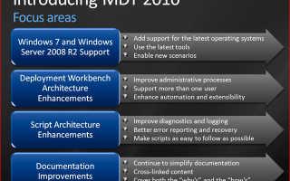 Установка Microsoft Deployment Toolkit (MDT) 2012 Update 1, создание папки развертывания, добавление ОС, приложений, языкового пакета