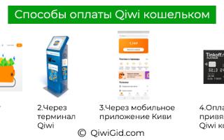 Киви-кошелек (QIWI): как создать, пополнить, оплатить им покупку, и вывести деньги с него
