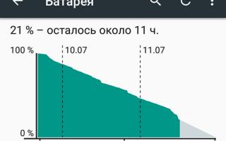 Экономия батареи на Андроиде