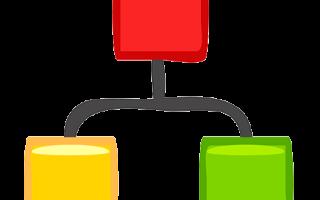 5 бесплатных программ для построения блок-схем (Windows 10)