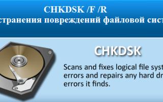 Как запустить CHKDSK для диска, не имеющего буквы