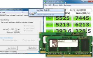 Как создать RAM диск в Windows 10, 8 и Windows 7