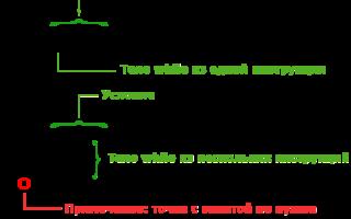 Просто о сложном или изучаем PHP7! Циклы for, while и do while