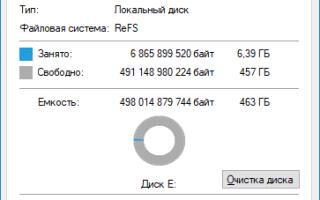 файловая система REFS