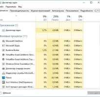 Не работает контекстное меню кнопки Пуск в Windows 10 Creators Update