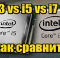 Как сравнить процессоры, какой из них быстрее и производительнее. Таблицы и рейтинги производительности (Intel Core i3 vs i5 vs i7)