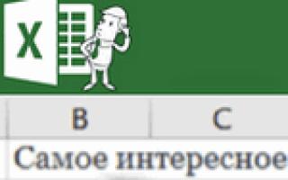 Длинный текст в ячейке Excel: как его скрыть или уместить по высоте?..✔